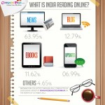 What Does India Prefer Reading Online?