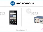 Motorola! Sounds Innovative, But Where Did The Name Come From?