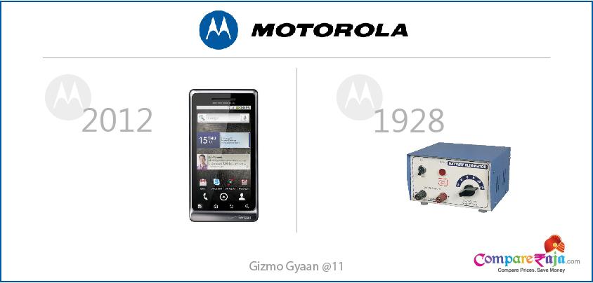 Motorola gizmo gyan