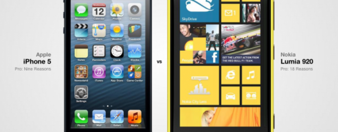 Apple Iphone 5 Or Nokia Lumia 920 Which One Versus By Compareraja Touchscreen