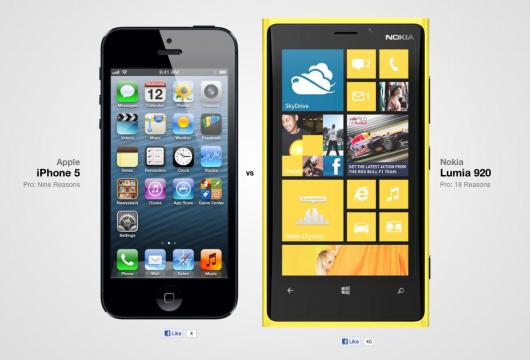 Apple iPhone5 Vs Nokia Lumia 920