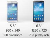 Did We Talk About Samsung Galaxy Mega?