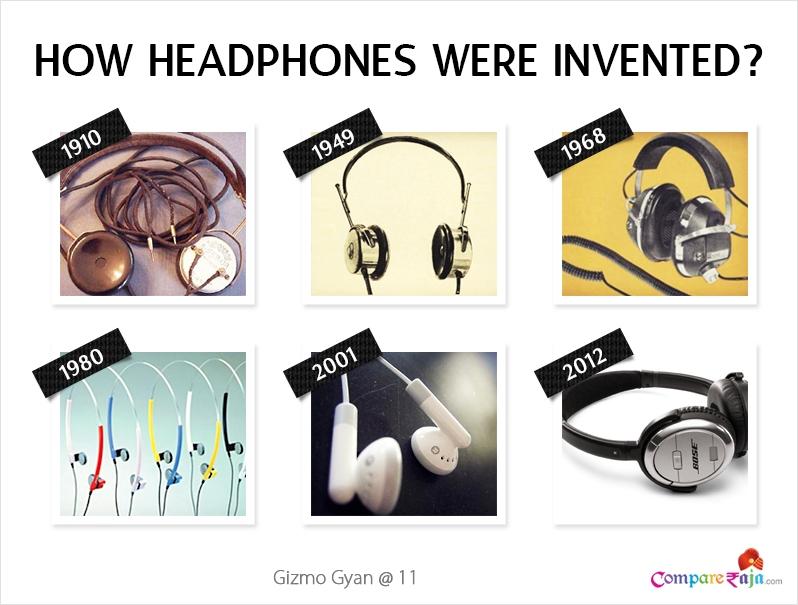 Headphones Gizmo Gyan