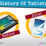 Tablets – When did it all start
