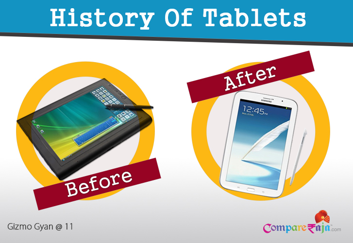 History of Tablets