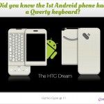 Which was the first smartphone ever to run on the Android Operating System?