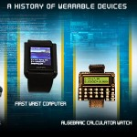 Wearable Devices – Where Did They Come From Anyways?