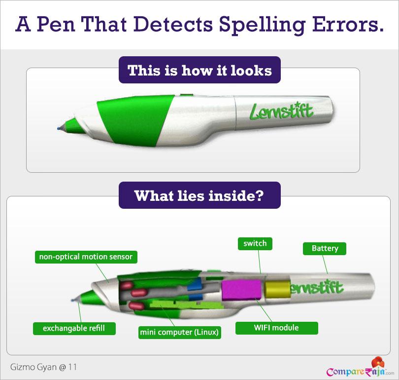 Lernstift- Spelling Errors Detector