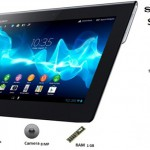 Sony Xperia Tablet S – Premium, classy but with limited Connectivity