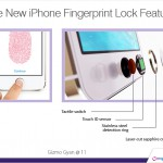 iPhone Fingerprint Lock –  A reliable security feature?