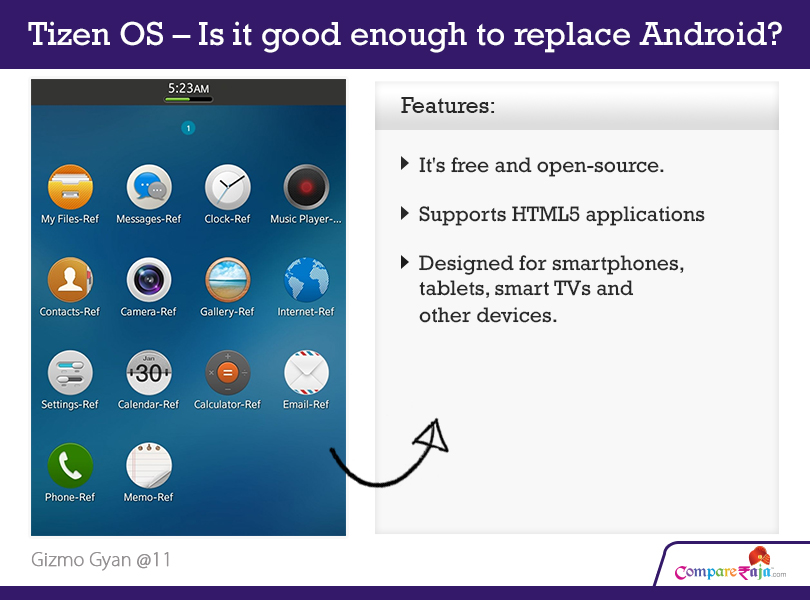 Replacement for Android Tizen OS