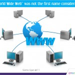 World Wide Web – Can you think of its alternative name? Hmm …Don't think so!!