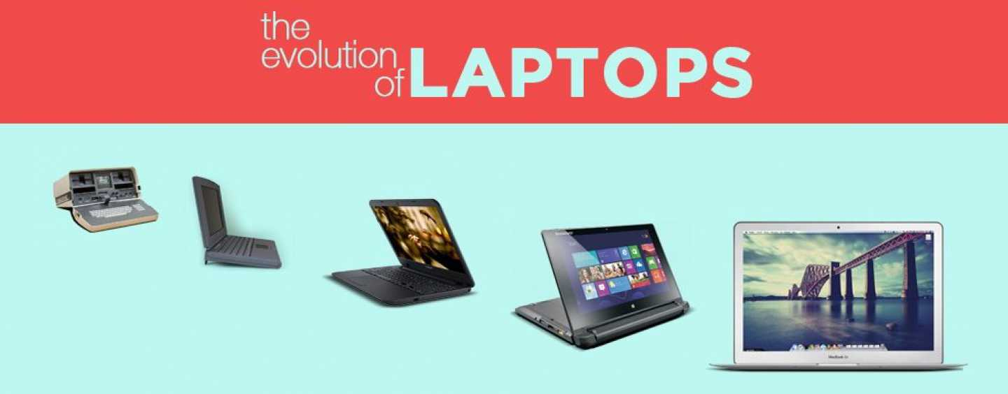Journey of the laptop – Need based Portable Machines to Sleek and Chic Laptop Convertibles of Today