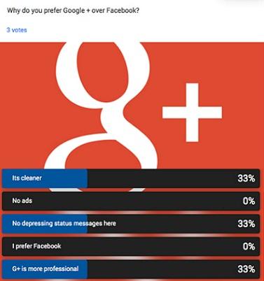 Google-Plus-Polls