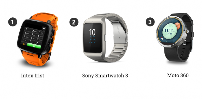 Intex iRist or the Sony Smartwatch 3 or the Moto 360? Which One is meant for you?