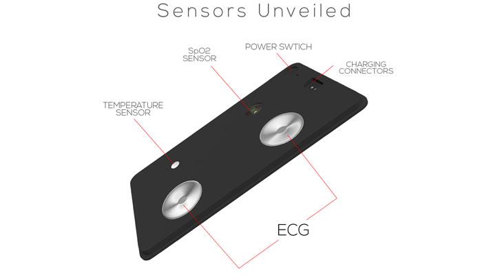 yufit sensors