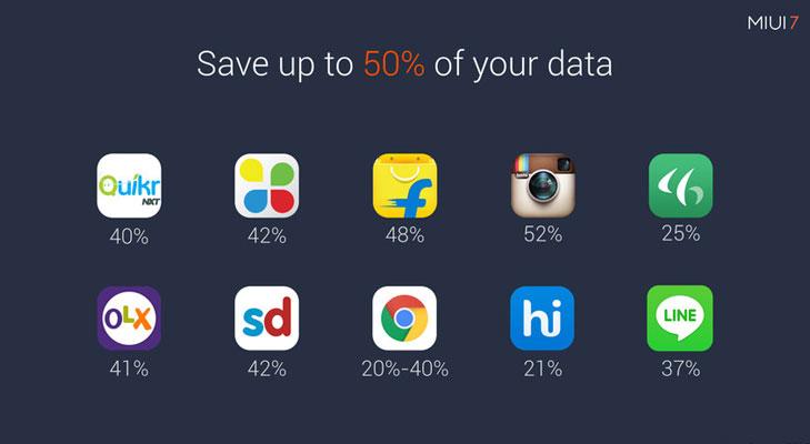 miui_7_data_usage