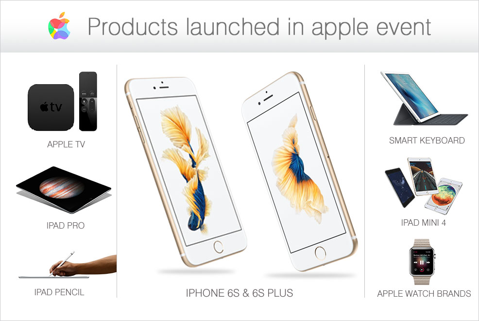 products launched in apple event