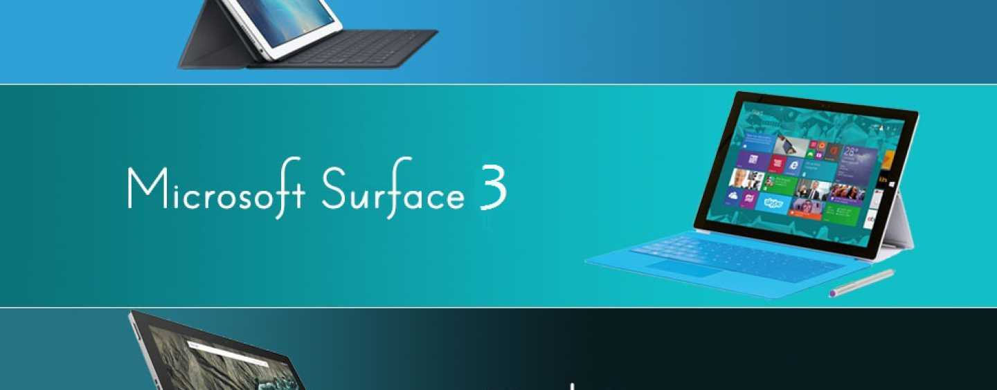 Is Google Pixel C the new Microsoft Surface 3 or is it Apple iPad Pro