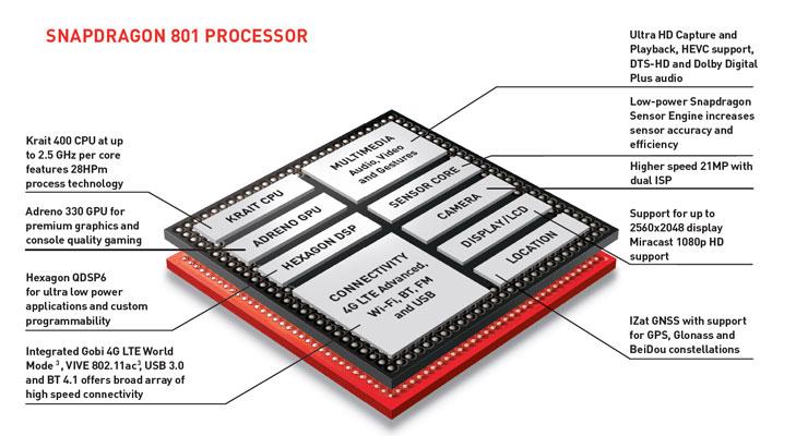 oneplus x hardware