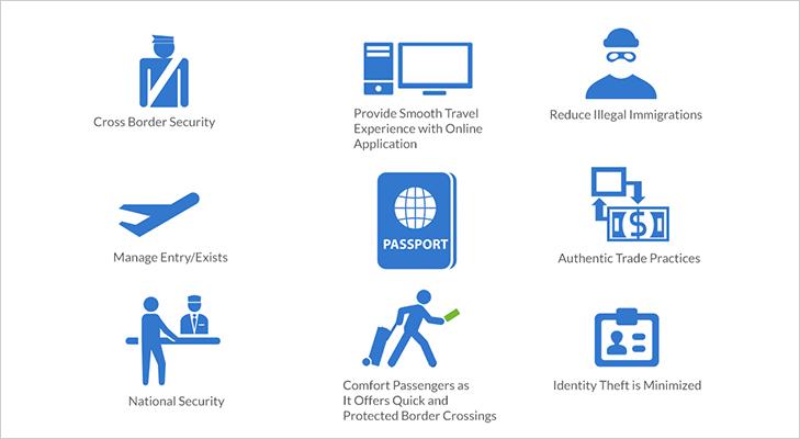 Benefits of electronic biometric passport