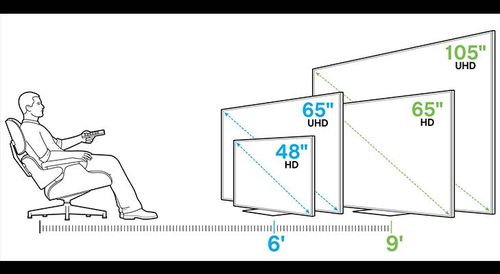 led tv buying guide versus by compareraja. Black Bedroom Furniture Sets. Home Design Ideas
