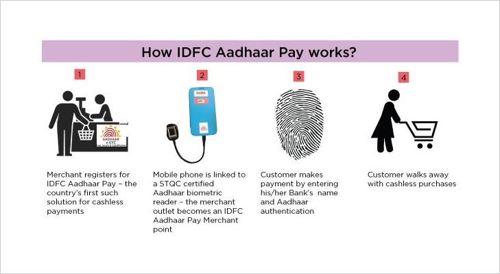 how aadhar pay works