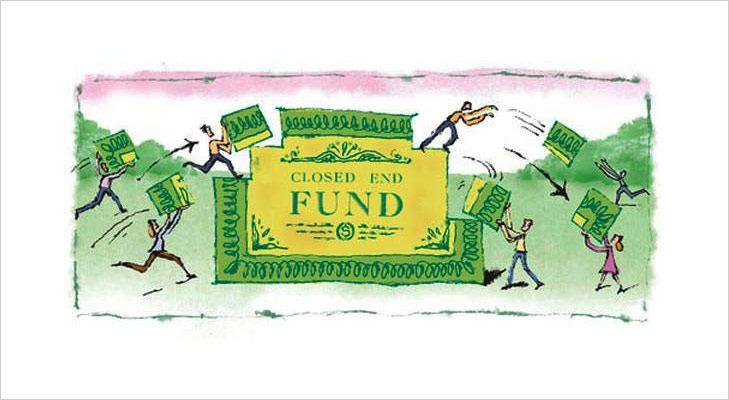 closed fund