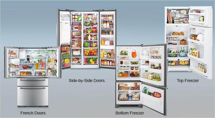 Refrigerators Types