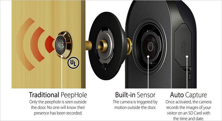 urveillance Cameras Peephole Camera