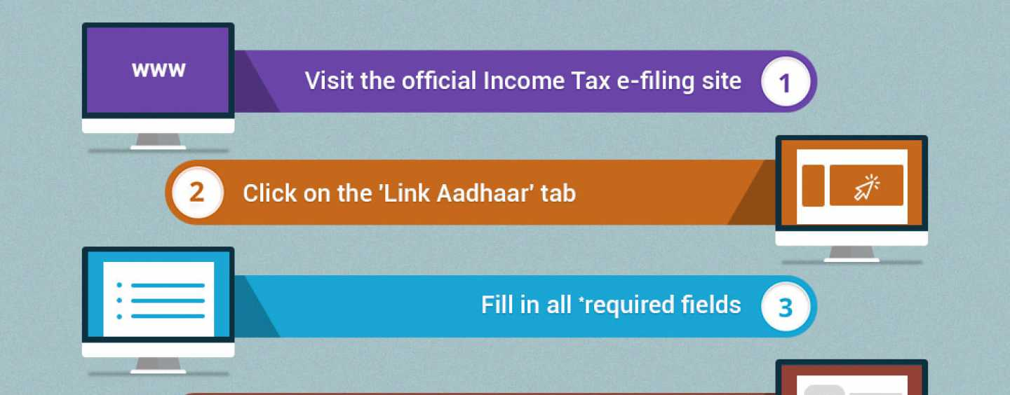 How To Link Your PAN Card With Aadhaar