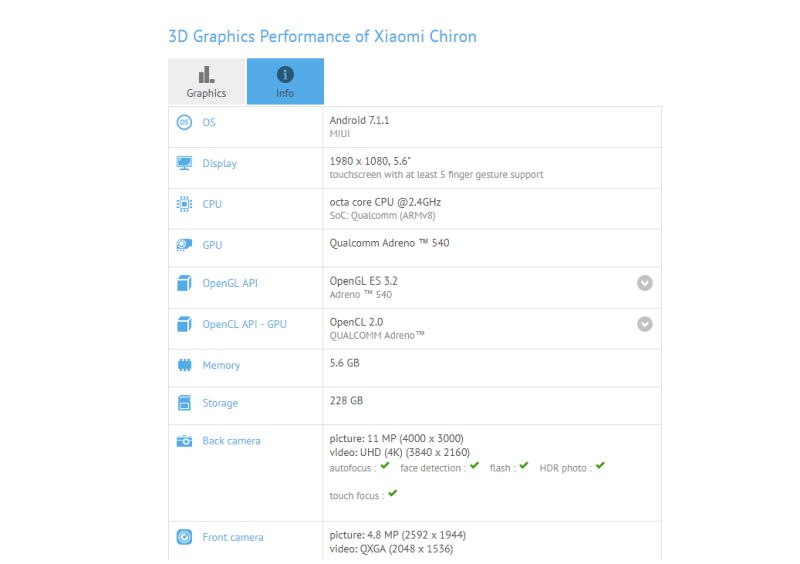 Xiaomi Chiron Spotted With Snapdragon 835 Chipset