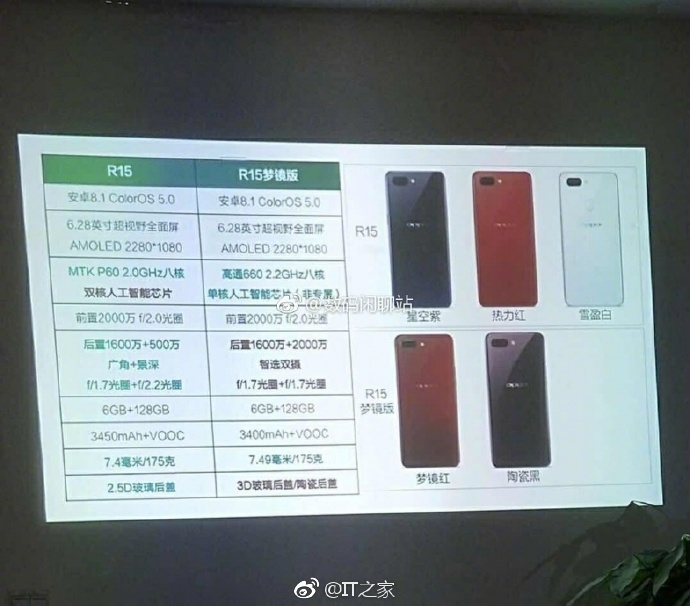 Oppo R15 and R15 Plus Specifications Leaked Online via Weibo