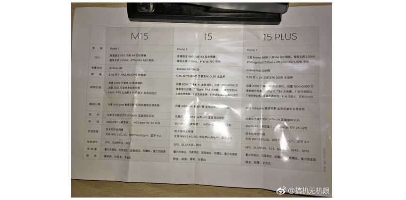 Meizu 15, Meizu 15 Plus and Meizu M15 Full Specifications Leaked Before the Launch