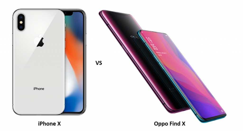 iPhone X 2018 Apple va limiter les bordures