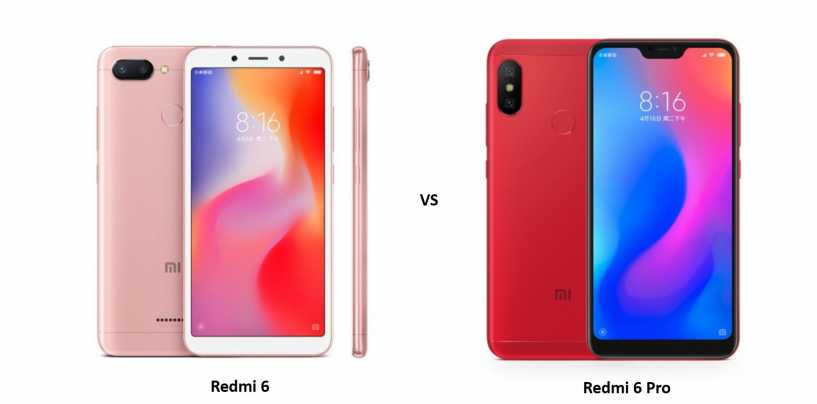 Redmi 6 vs Redmi 6 Pro: Price, Design, Display, Software and Hardware Compared
