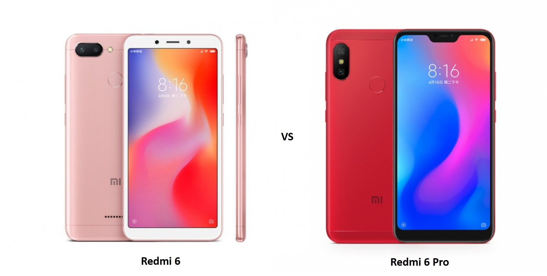 Redmi 6 vs Redmi 6 Pro: Price, Design, Display, Software and Hardware Compared