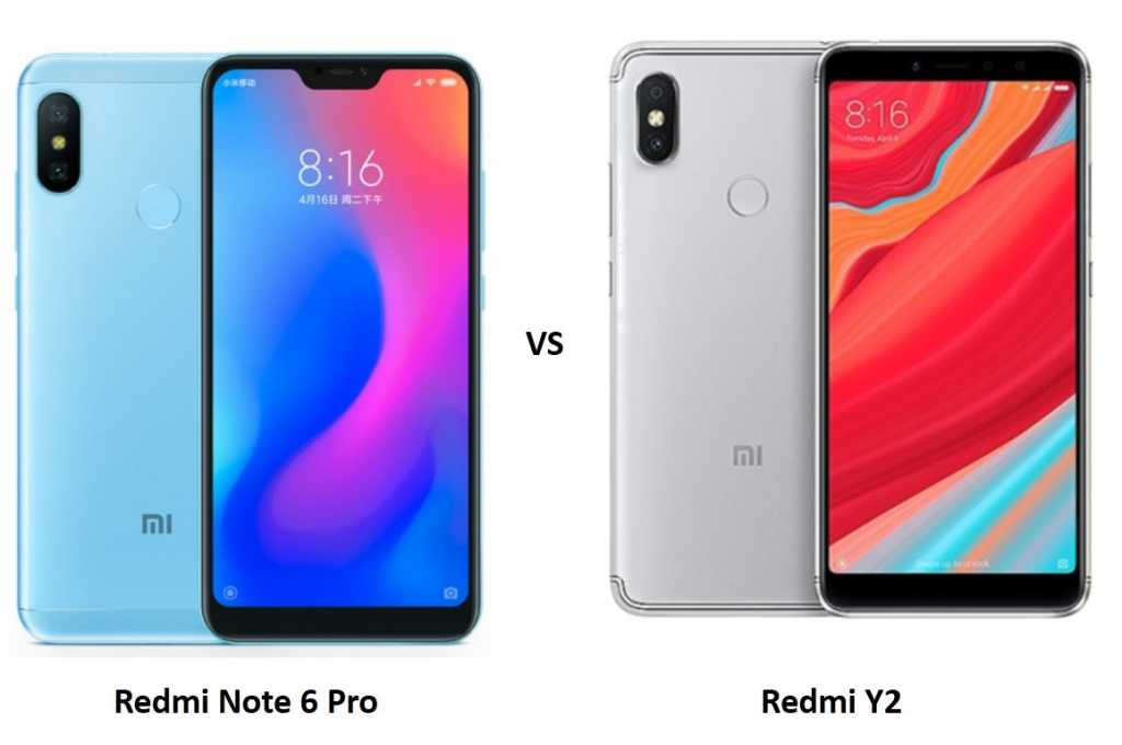Redmi-Note-6-Pro-vs-Redmi-Y2