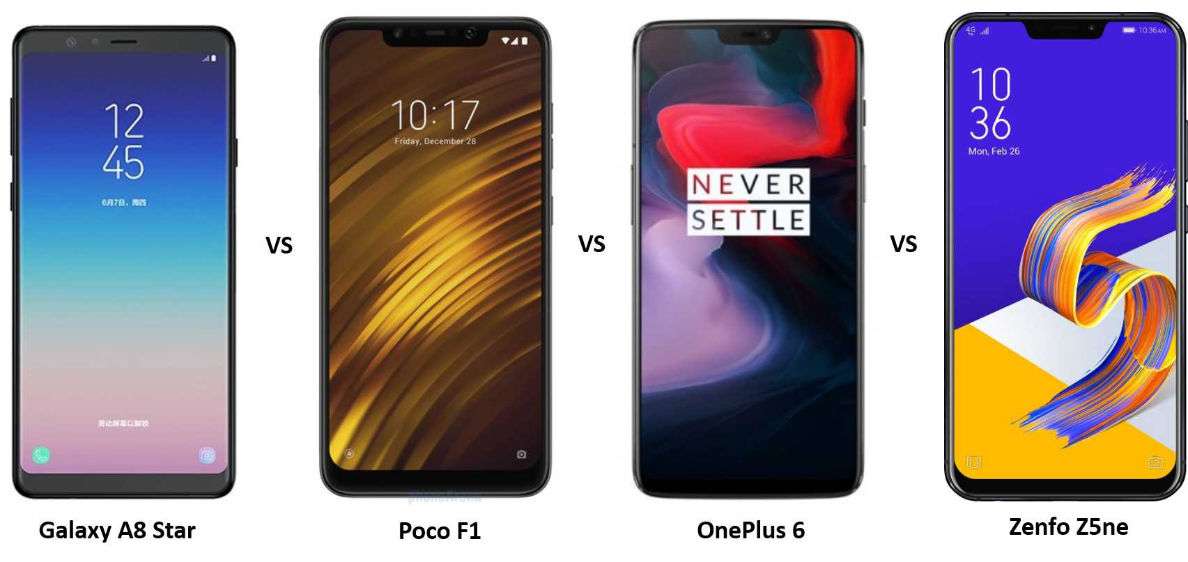 Galaxy A8 Star vs Poco F1 vs OnePlus 6 vs Asus Zenfone 5Z: Find Out Which One is Better