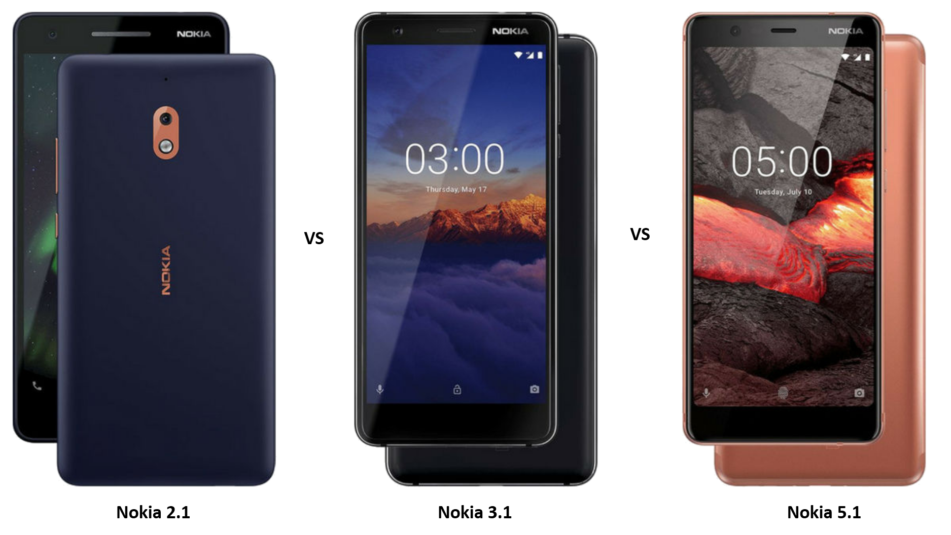 Wiko Y80 vs Redmi 7 vs Honor 7A vs Motorola One vs Nokia 2 ...