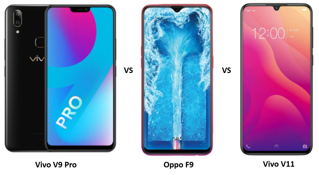 Vivo V9 Pro vs OPPO F9 vs Vivo V11: Features and