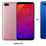 Asus Zenfone Lite L1 vs Lenovo A5 vs Realme C1: Price, Software and Hardware Compared