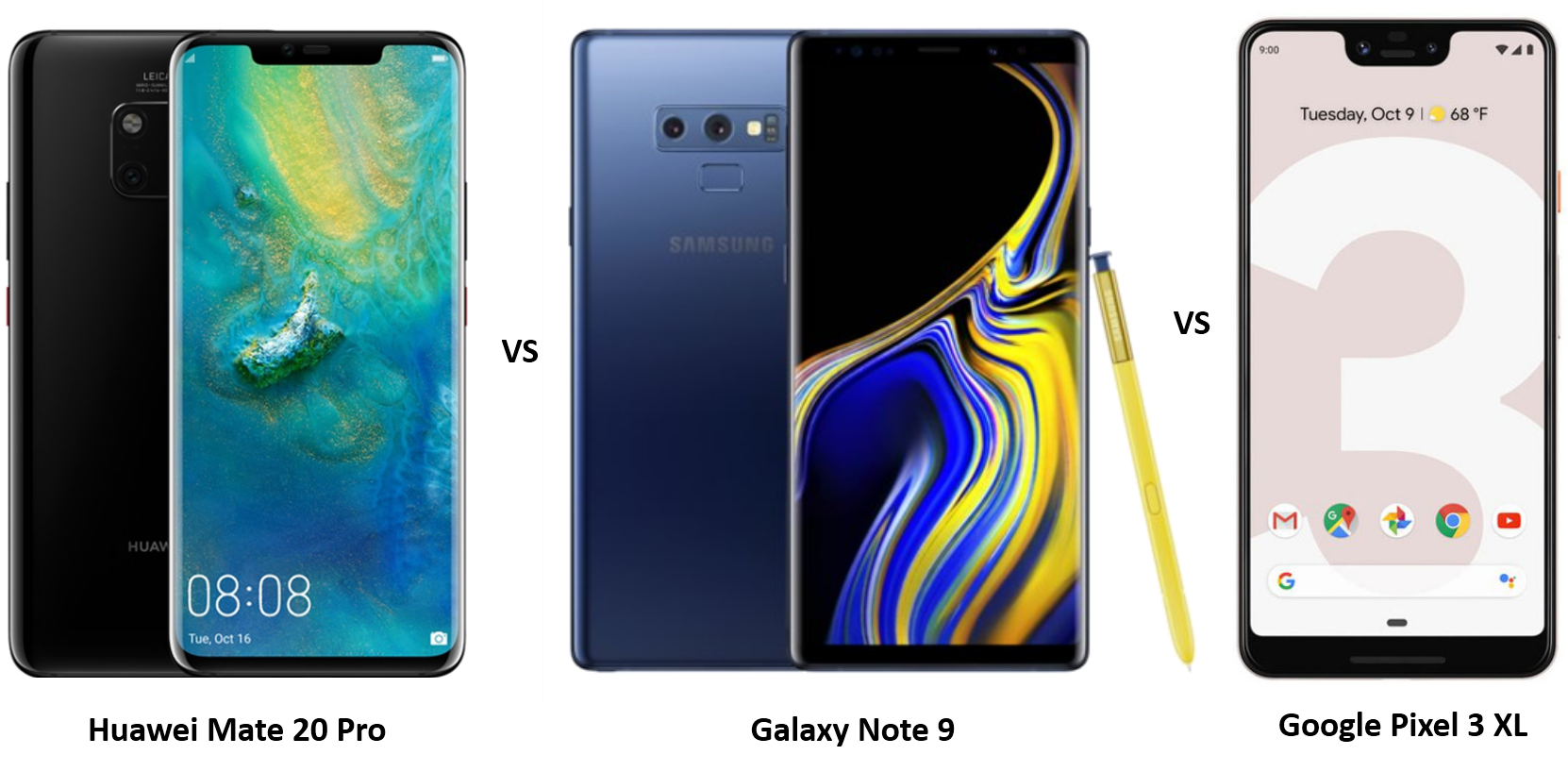 Huawei Mate 20 Pro vs Samsung Galaxy Note 9 vs Google Pixel 3 XL: The Battle of Flagships