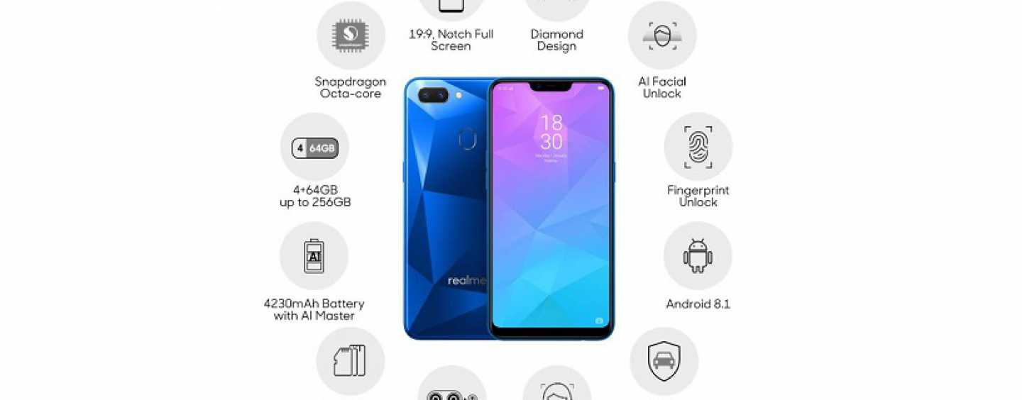 Realme Phones Will Now be Sold via Official Online Store and Select Offline Stores