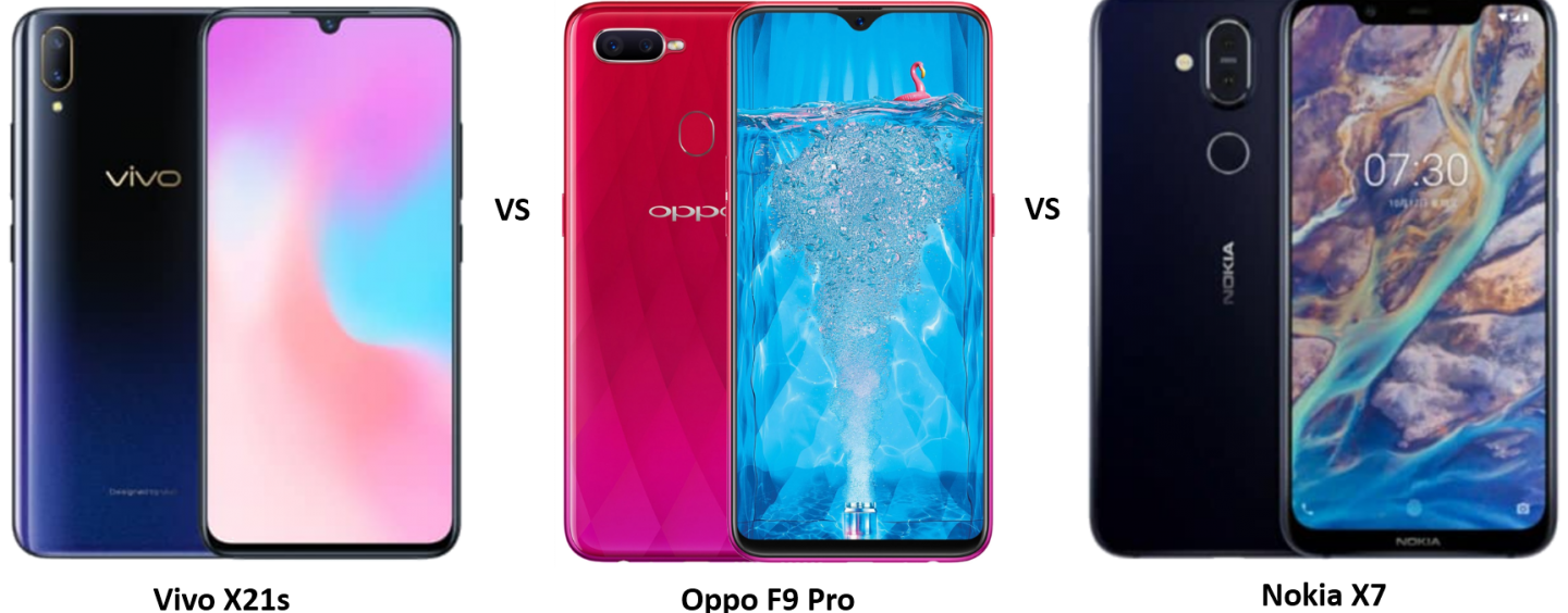 Vivo X21s vs Oppo F9 Pro vs Nokia X7: Price, Features and Specifications Compared