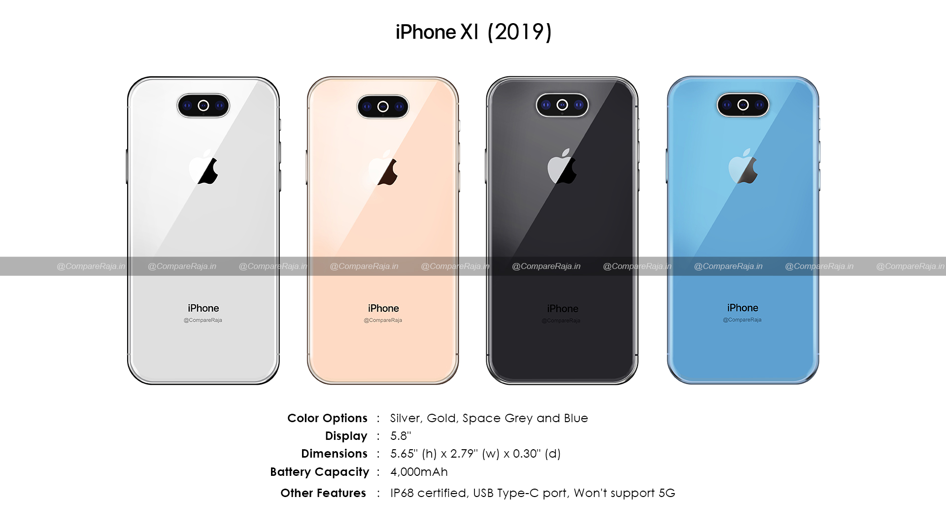 [CompareRaja EXCLUSIVE] Apple iPhones XI (2019) Color, Design, Display and Battery Details Leaked