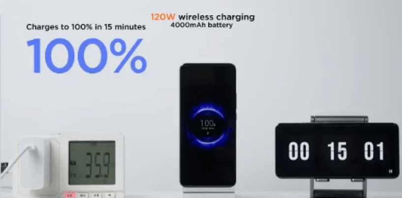 Xiaomi Revealed 120W Wireless And 200W Wired Charging Technology, Dubbed As HyperCharge